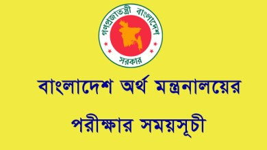 Photo of Ministry Of Finance job Exam Date