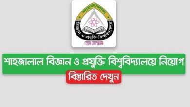 Photo of Shahjalal University of Science and Technology Job Circular 2020