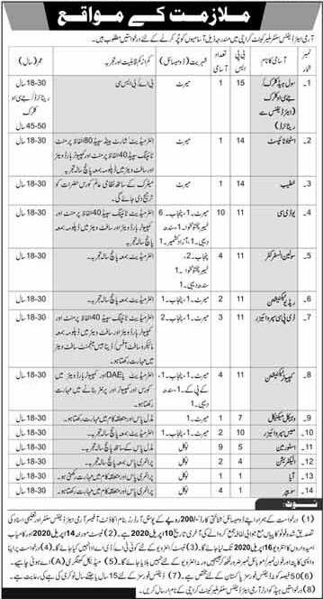 Pak Army Air Defence Jobs 2020 Malir Cantt Karachi