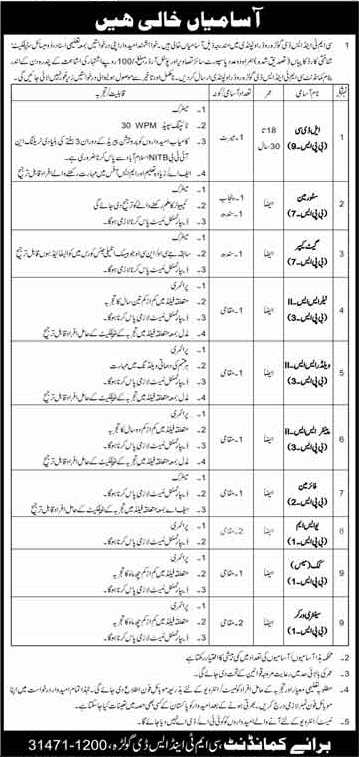 Pak Army Civilian Jobs April 2020 Matric Base CMT & SD Golra.
