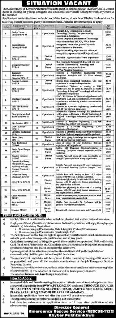 Emergency Service Rescue 1122 KPK Jobs 2020 Latest Career Opportunities