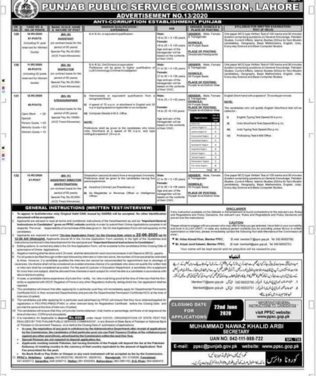 Anti Corruption Establishment Punjab Jobs 2020 PPSC Ad No 13/2020