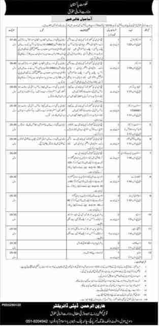 Ministry Of Human Rights MOHR Jobs November 2020