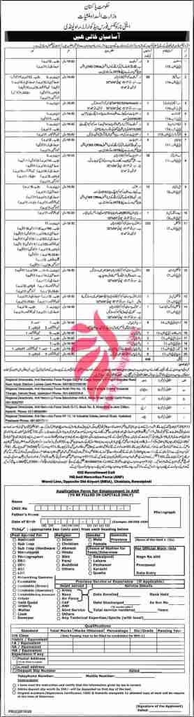 ANF Jobs 2020 Anti Narcotics Force Apply Online| anf.gov.pk