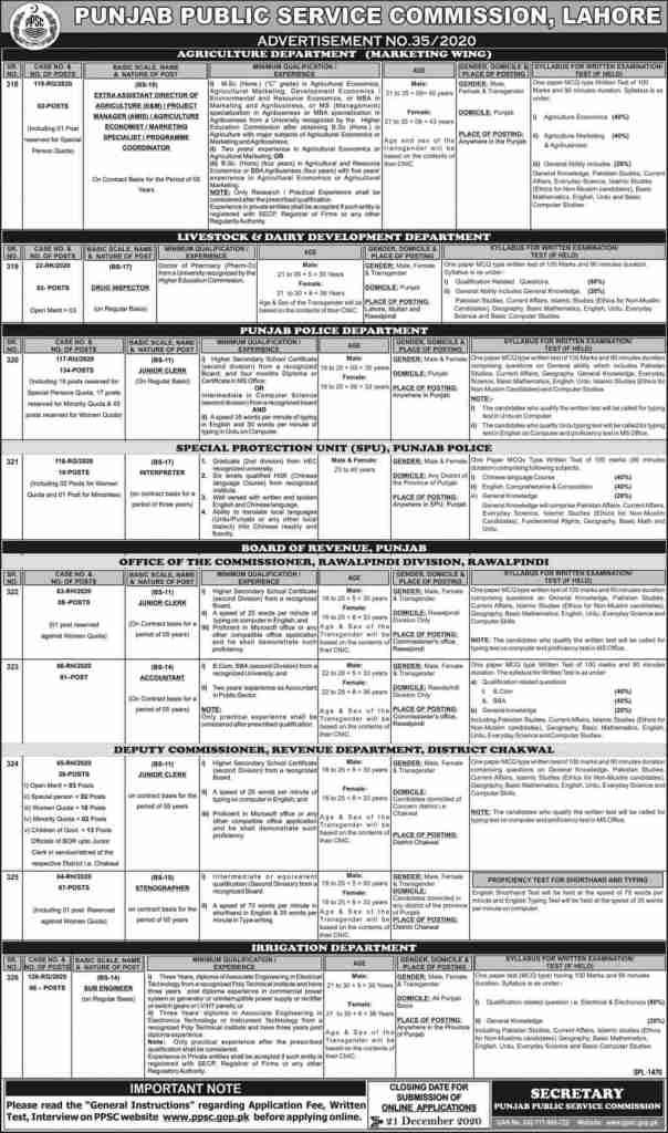 PPSC Punjab Police Junior Clerk Jobs 2020 Online Apply