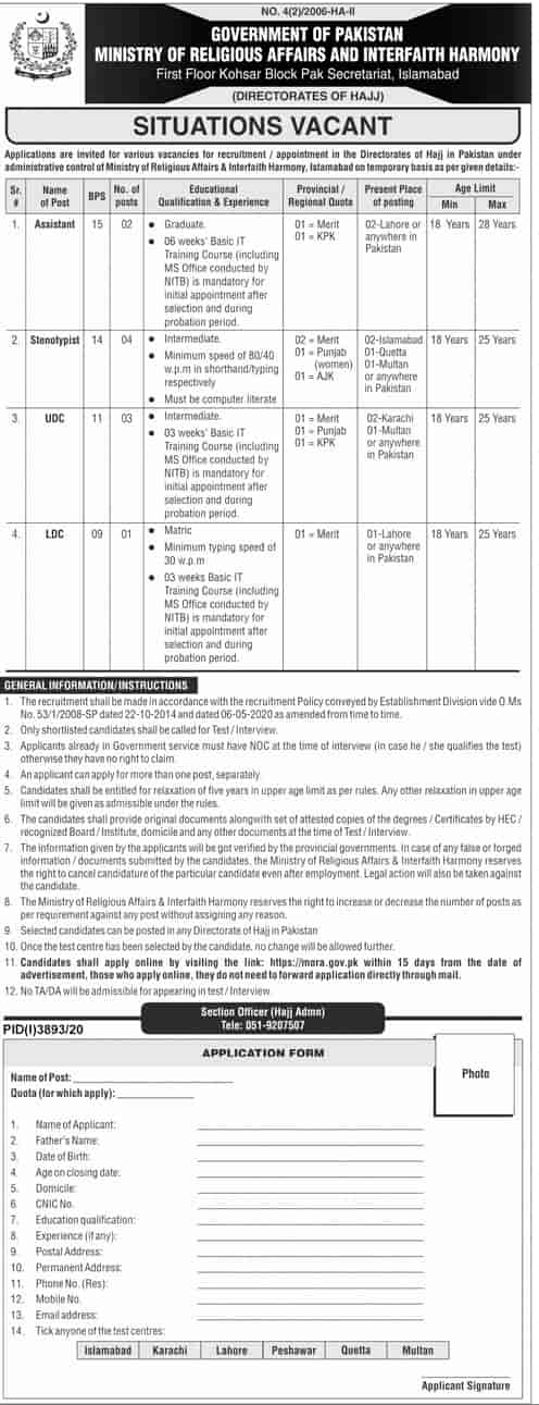 Ministry of Religious Affairs Jobs 2021 Application Form