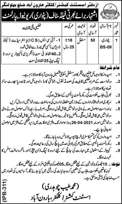 Patwari jobs April 2021 advertisement
