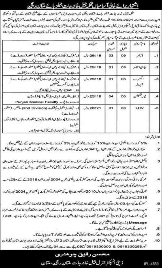 Prison Department Multan Jobs Advertisement