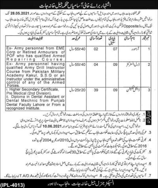 Jail Khana Jat Jobs 2021 Punjab Police Prison Department Advertisement latest