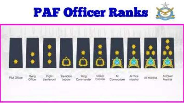 PAF Officer Rank Insignia