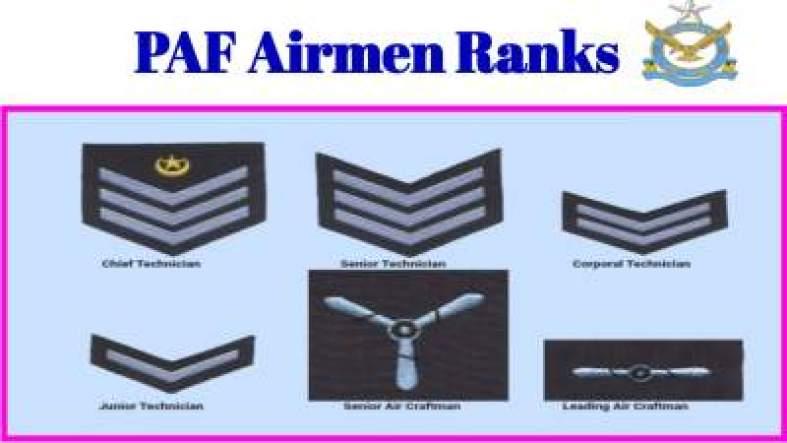 PAF Airmen Ranks, Insignia