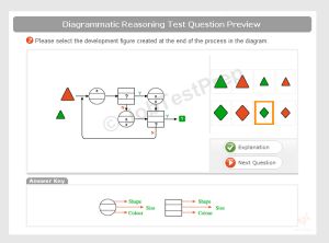 Diagrammatic Reasoning Tests  Online Practice, Solutions