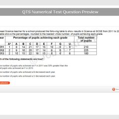 Briggs International Trailer Battery Isolator Wiring Diagram Get Qts Professional Skills Test Practice Materials - Jobtestprep