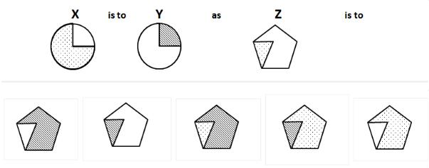 abstrack: Abstract Examination Tips