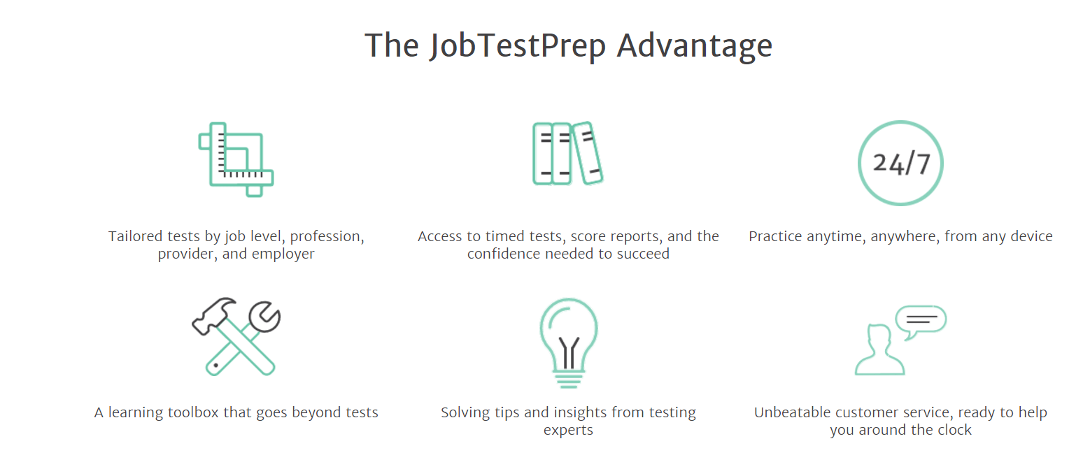 Online Personality Assessment Test Preparation for Jobs