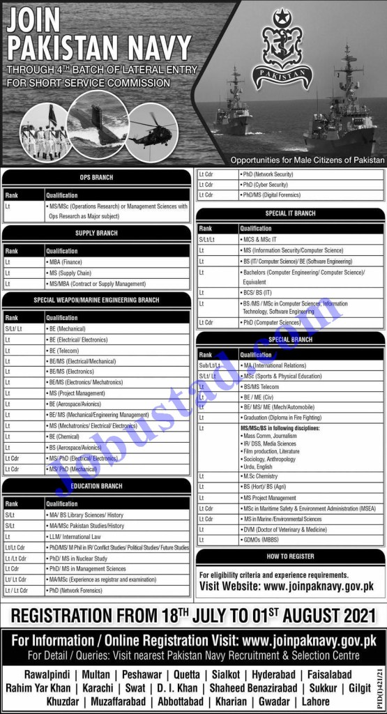 Join Pak Navy through Short Service Commission Jobs 2021