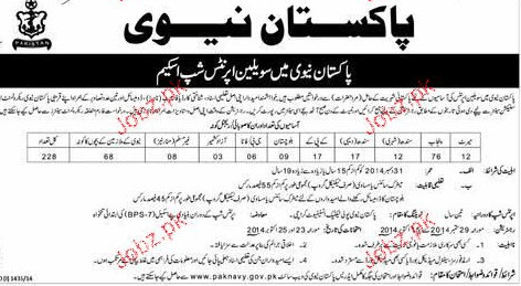 Civilian Apprenticeship in Pakistan Navy 2019 Job