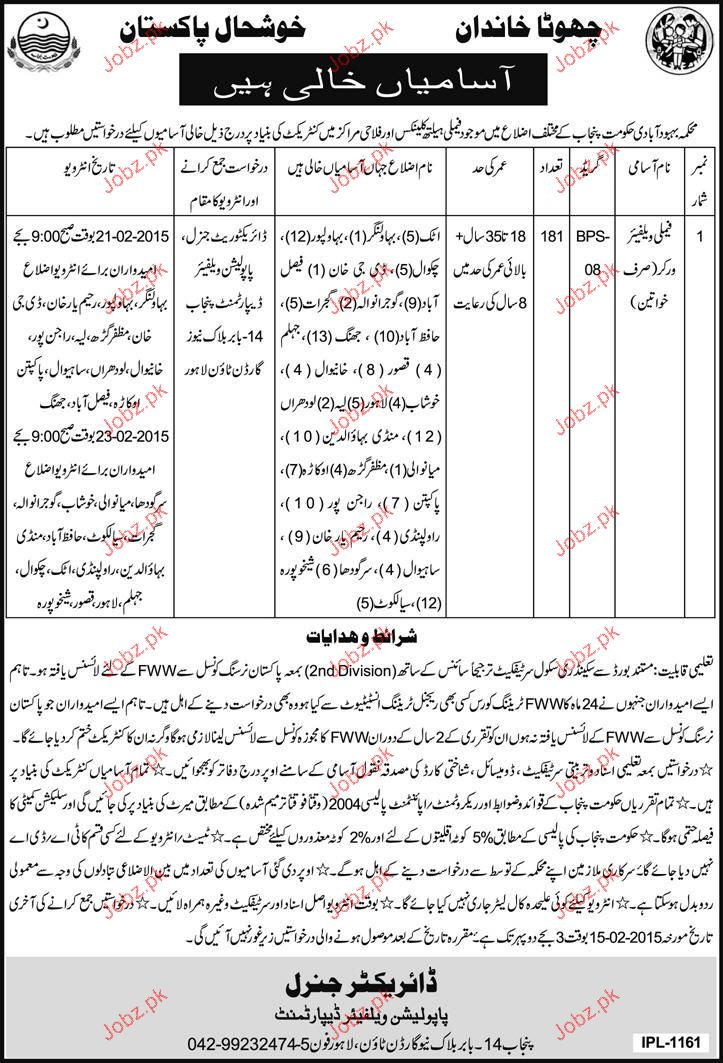 Family welfare Workers Job Opportunity 2019 Job