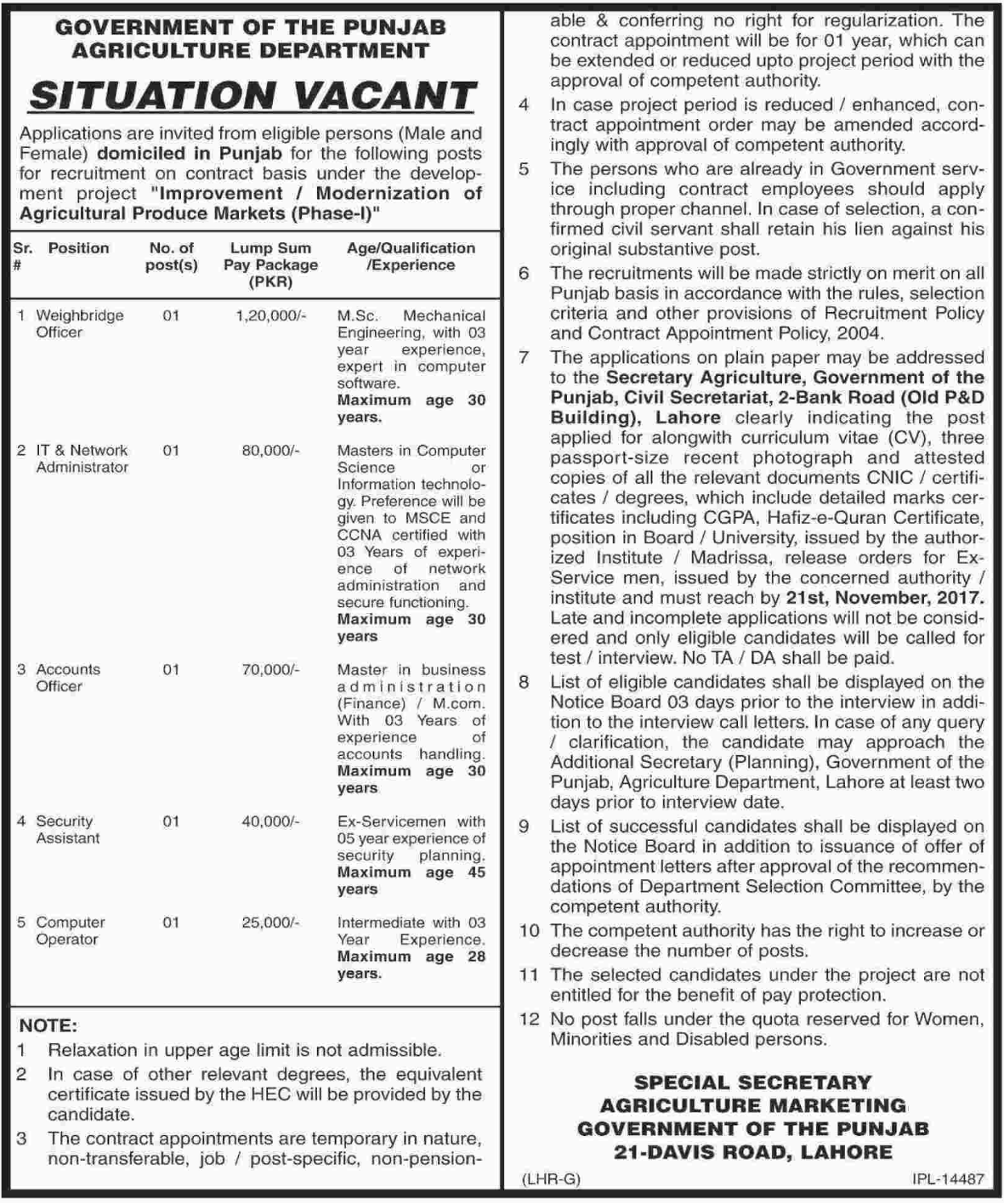 Agriculture Marketing Department Govt Of Punjab Jobs 2019