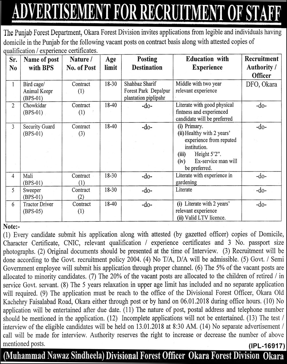 Security Guard Jobs in Punjab Forest Department 2019 Job