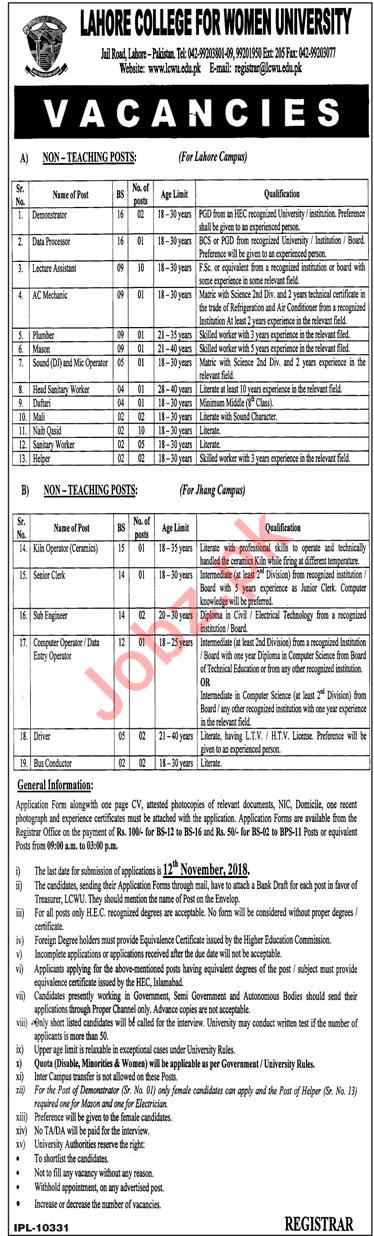 University College Lahore Jobs 2019 For Teaching U0026 Non