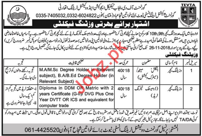 Government Vocational Training Institute Faculty Jobs 2018