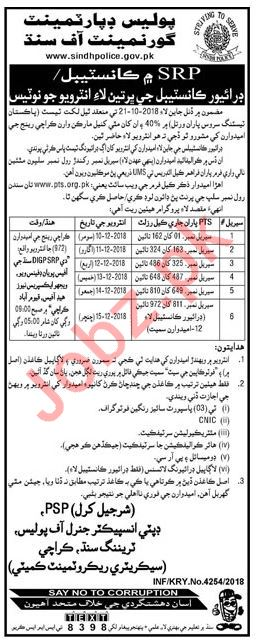 Asi Recruitment In Sindh Police 2019 Job Advertisement