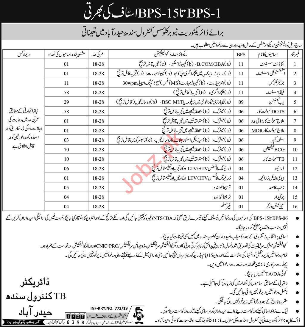 Directorate Tuberculosis Control Sindh Jobs 2019 Job