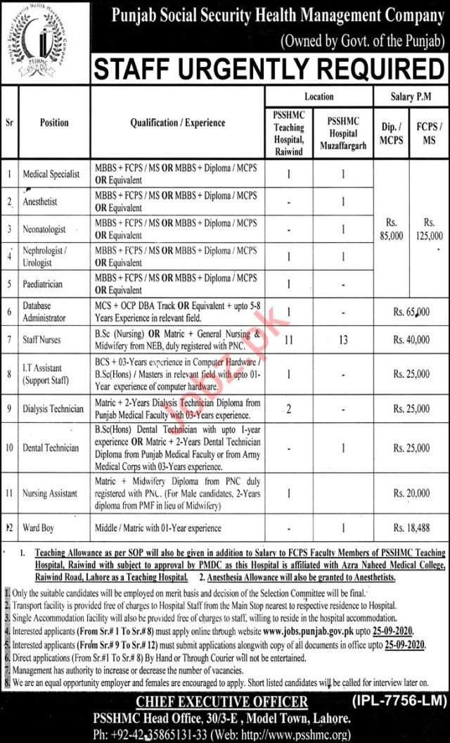 PSSHMC Jobs 2020 for Medical Specialists & Technicians