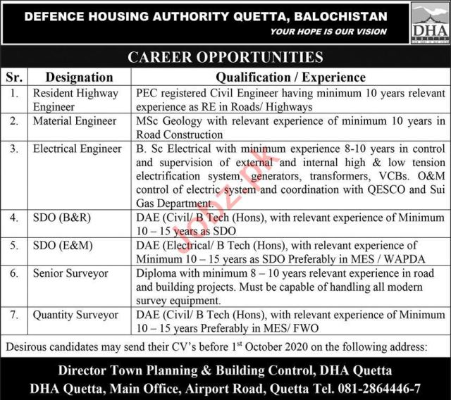 Defence Housing Authority Quetta Jobs 2020 for Engineers