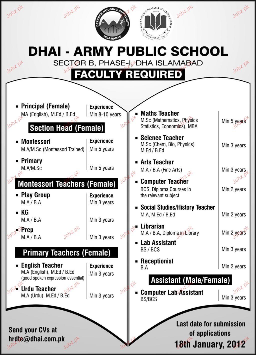 Principal Montessori Teachers Primary Teacher Required