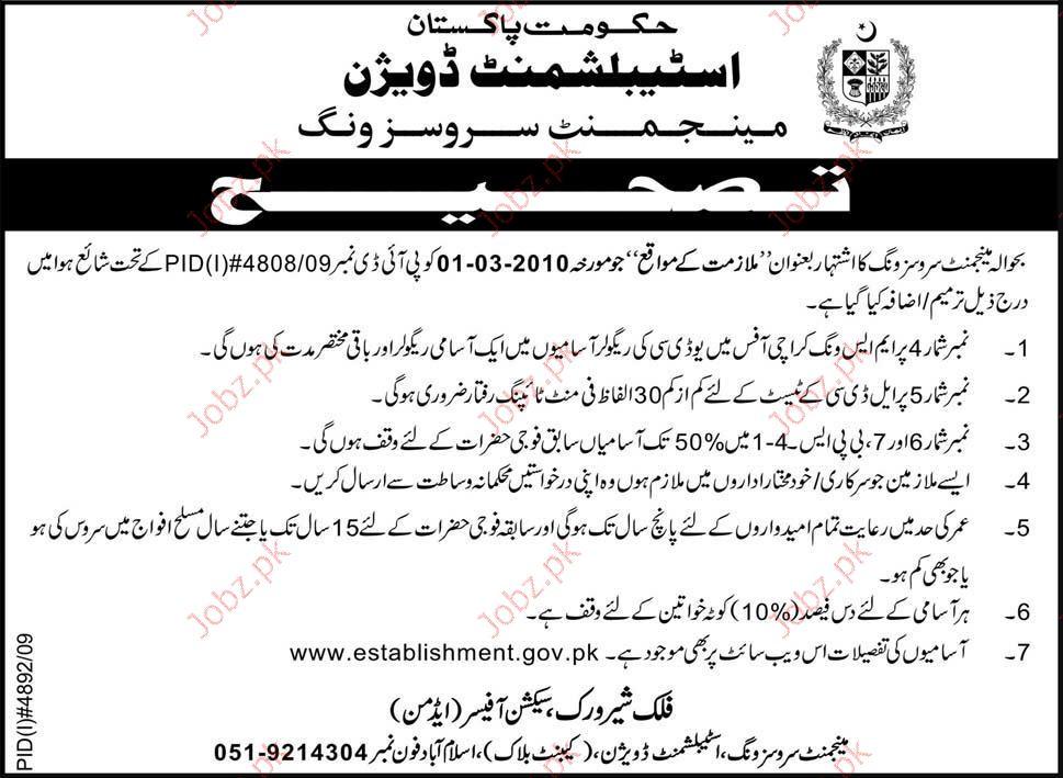 Establishment division jobs 2019 Job Advertisement Pakistan