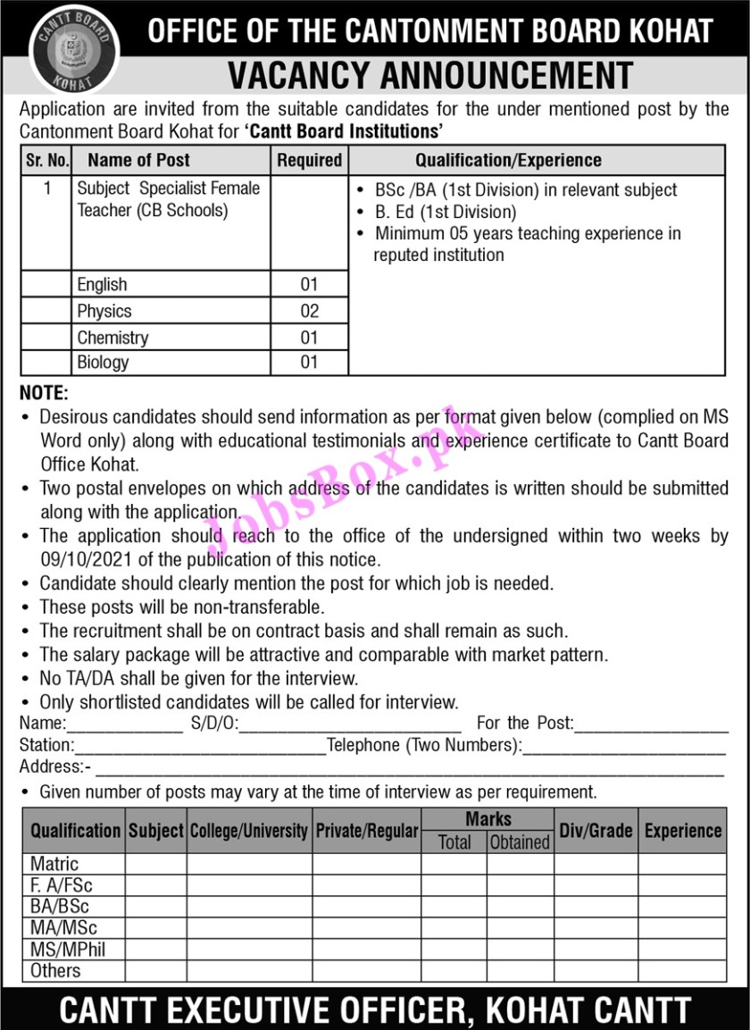 Cantonment Board Kohat Institutions Latest Jobs 2021