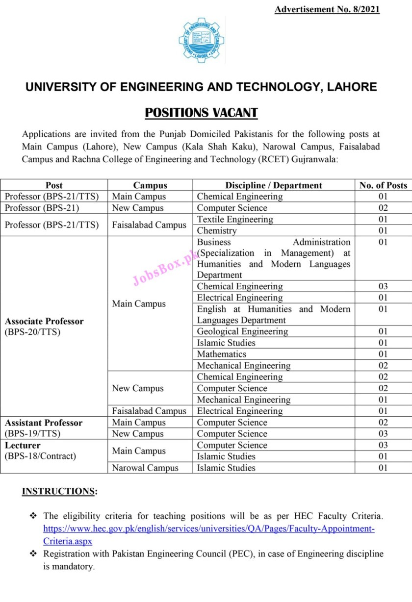 University of Engineering and Technology UET Lahore Latest Jobs 2021