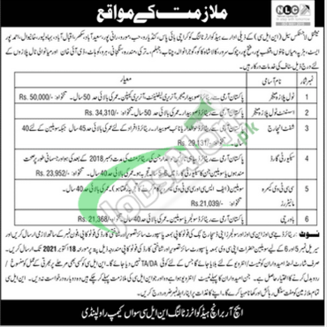 NLC Latest Jobs 2021 National Logistic Cell Toll Plaza Advertisement