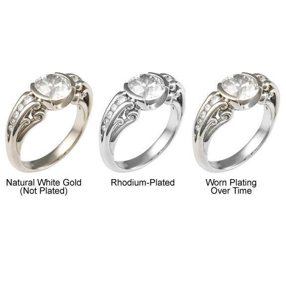 Why White Gold Should Not Be Rhodium Plated Jodie Gearing