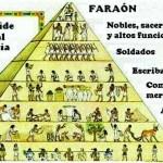 Las formas de organización social – Comentario de Joe Barcala