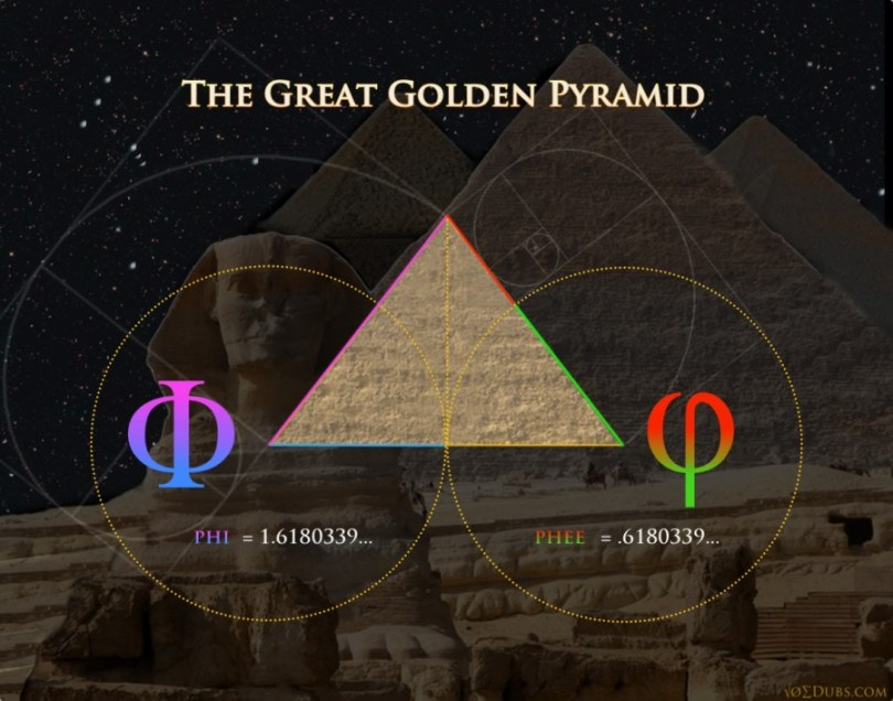great pyramid phi golden numbr