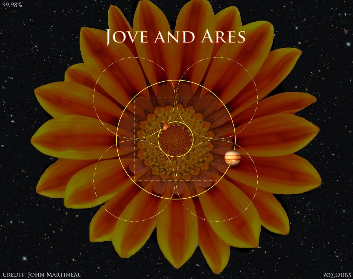 Jove and Ares Solar System Jupiter and Mars