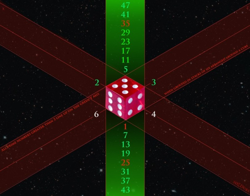 prime numbers cosmogony ontology dice cube