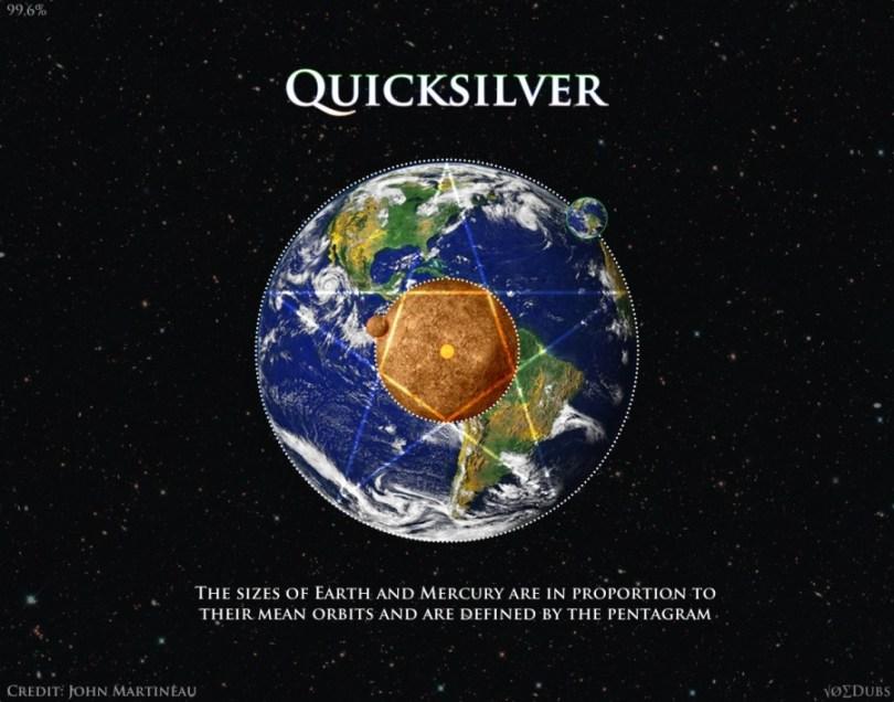 Mercury Earth geometry