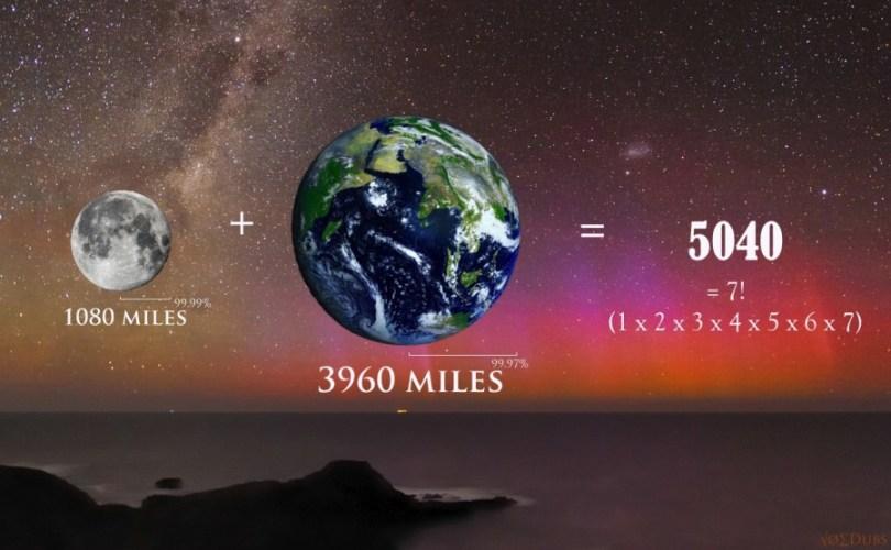 Earth and Moon 5040