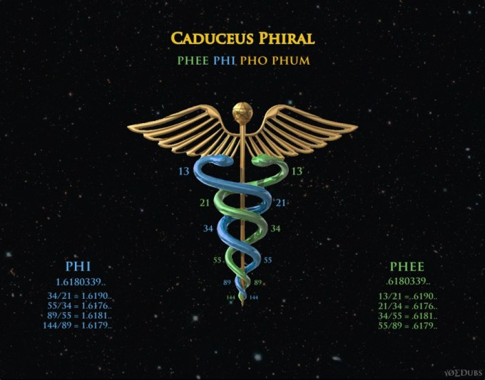golden mean fibonacci phi caduceus