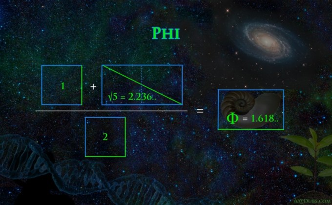 Golden Mean Phi Fibonacci