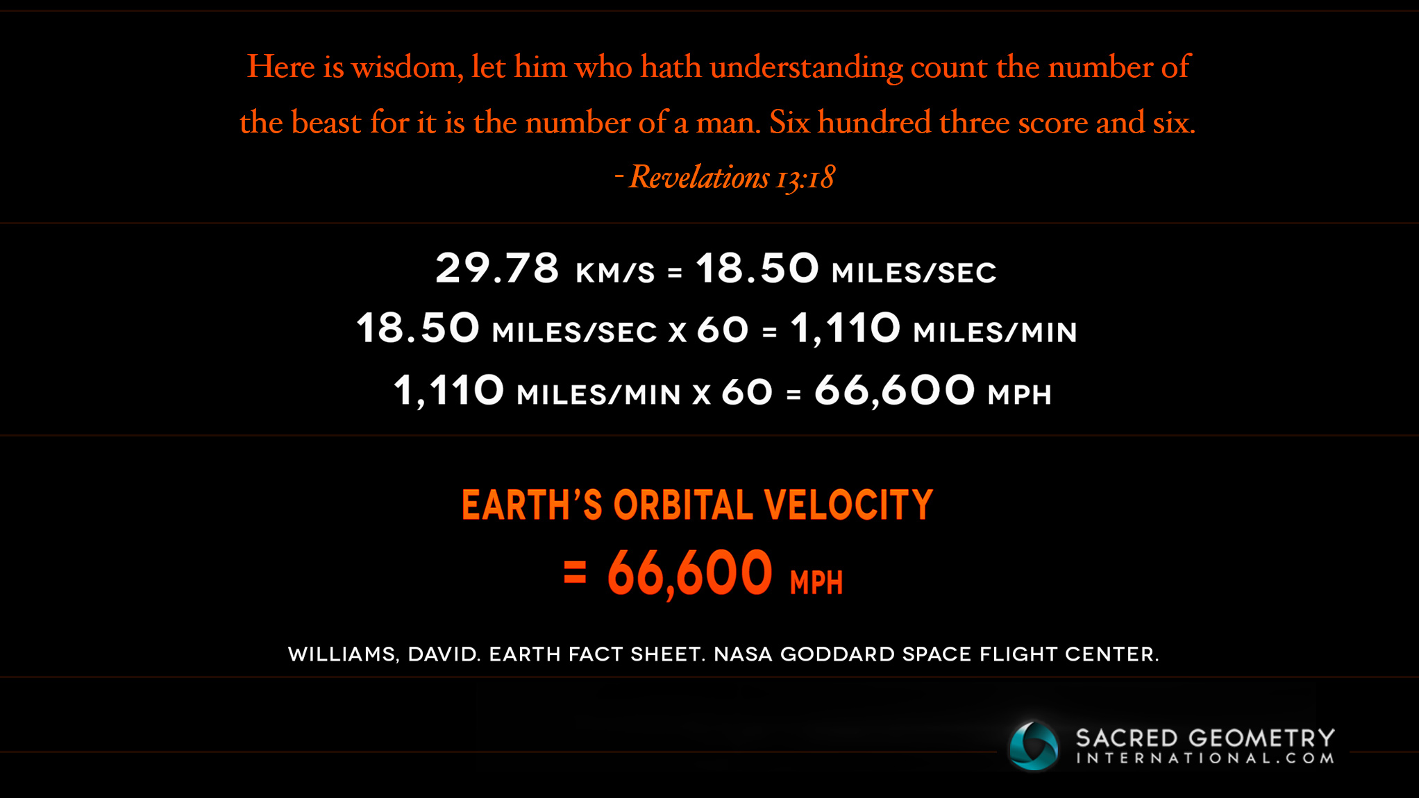666 Meme Orbital Velocity Sgi