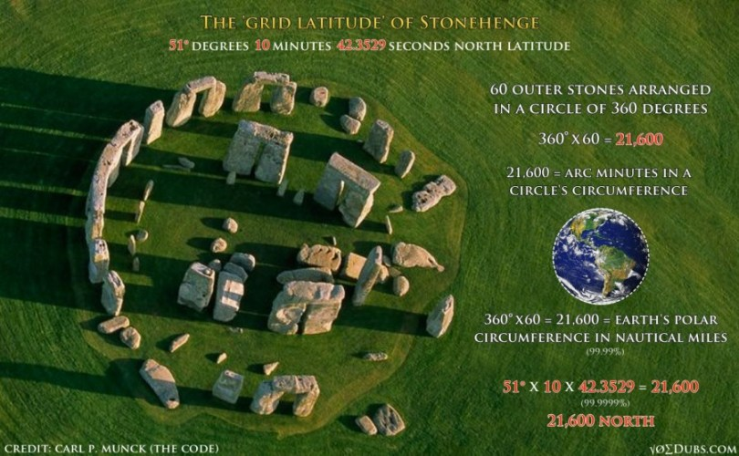 stonehenge the code carl munck