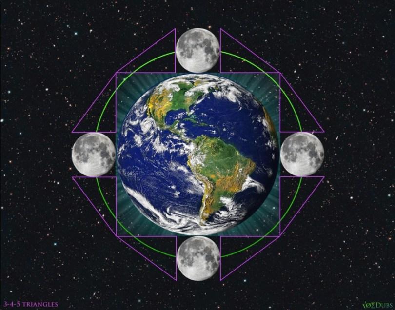 Earth Moon 3-4-5