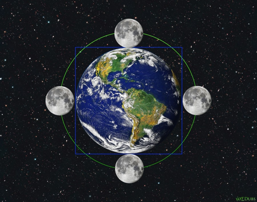 Earth and Moon Square the Circle