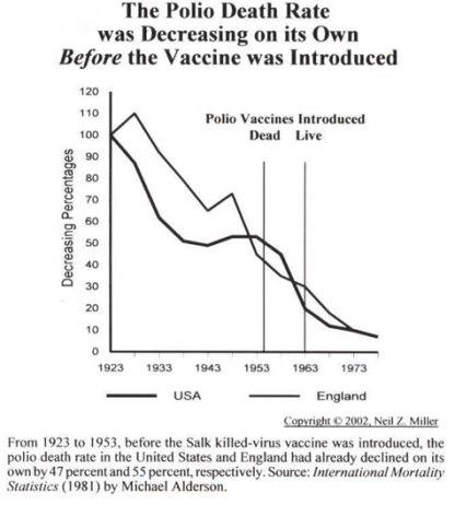 polio-vaccine