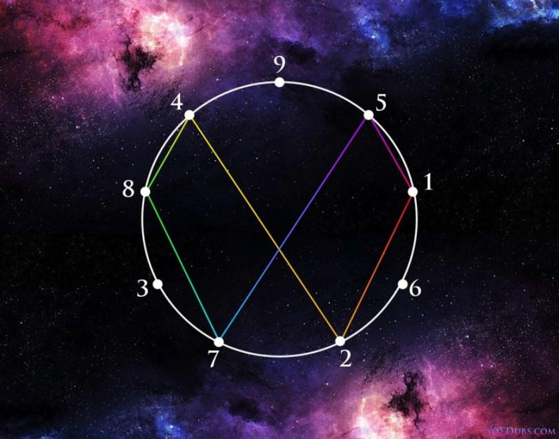 Vortex Based Mathematics VBM
